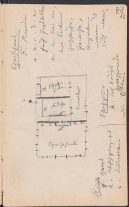 Notizen Jagdschloss (2)